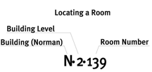 Locating a Room